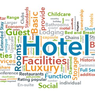 Letras de distintas funciones de un hotel