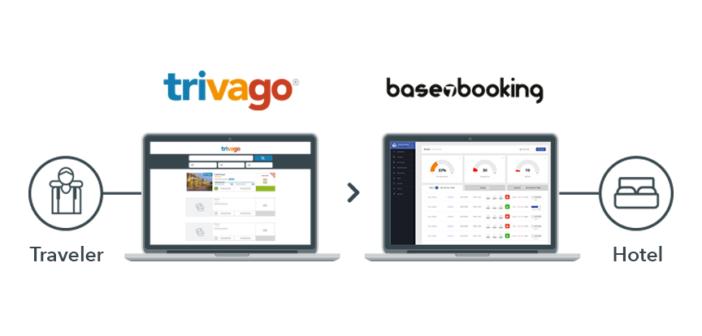 trivago and Base7booking logos