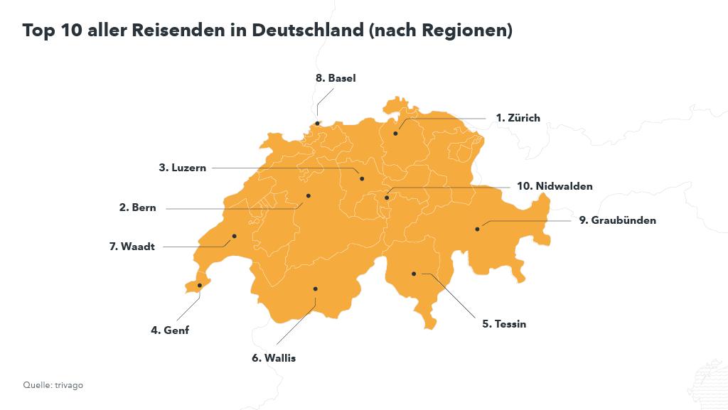 Top Regionen Schweiz Herbst