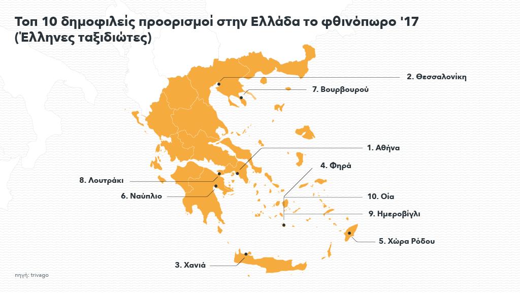 Οι προτιμώμενοι προορισμοί για τους Έλληνες φέτος το φθινόπωρο