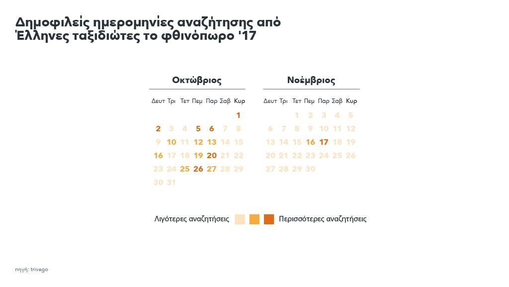 Ημερολόγιο που δείχνει τις αναζητήσεις των Ελλήνων για το φθινόπωροι του 2017