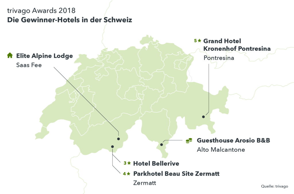 Gewinner Trivago Awards  Top  Sterne Hotel