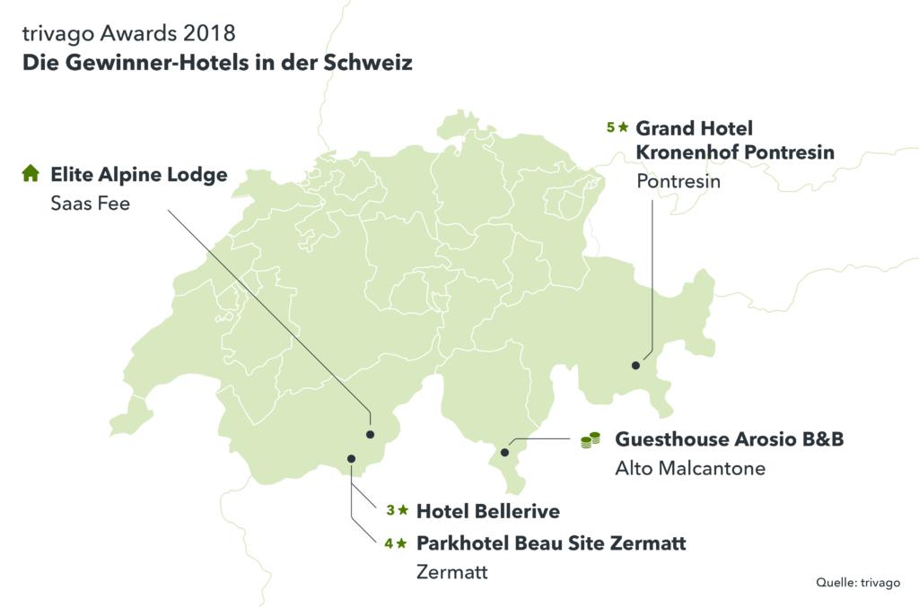 Bild der Gewinnerhotels Schweiz
