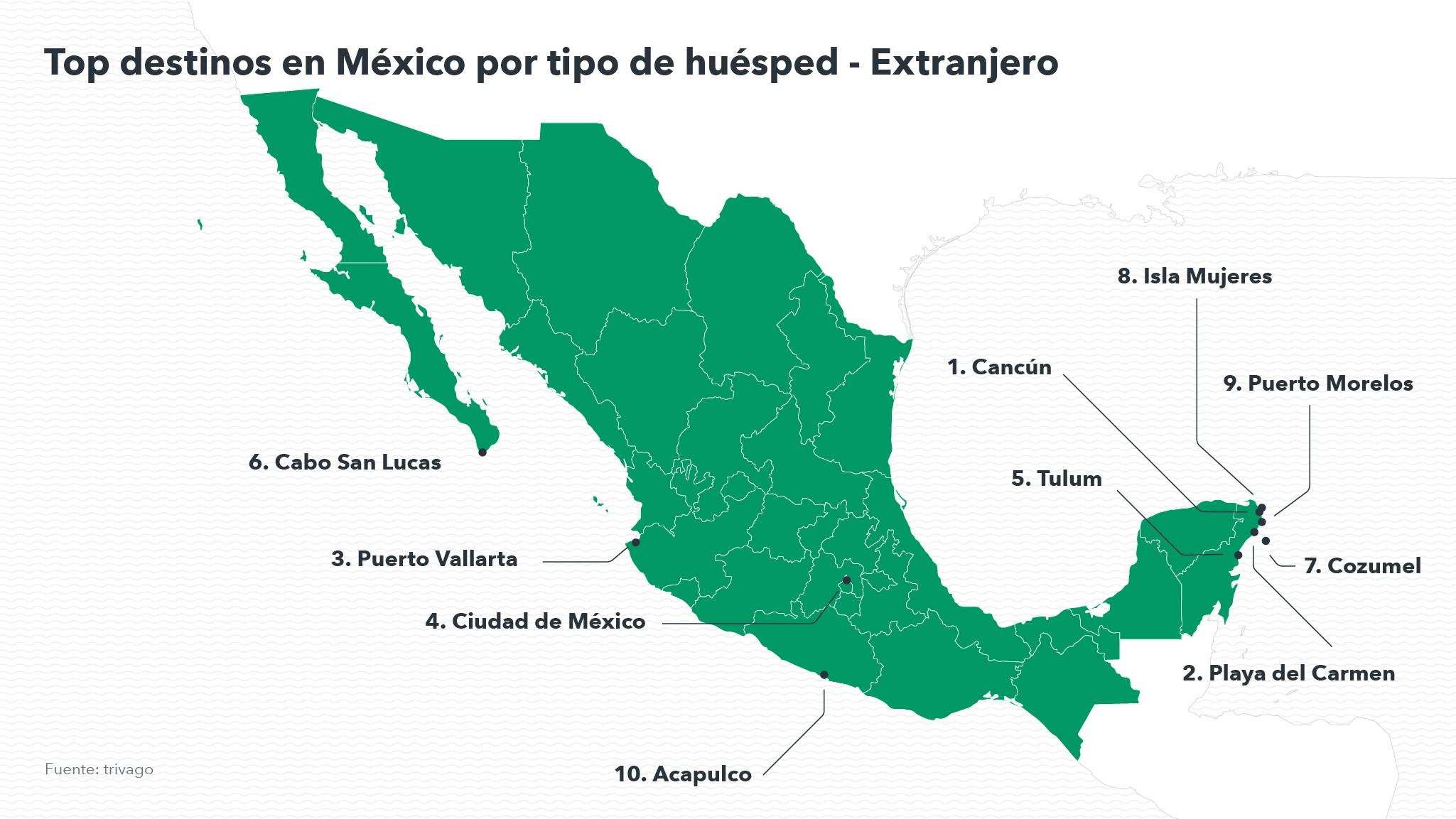 Mapa destinos viajeros internacionales en México