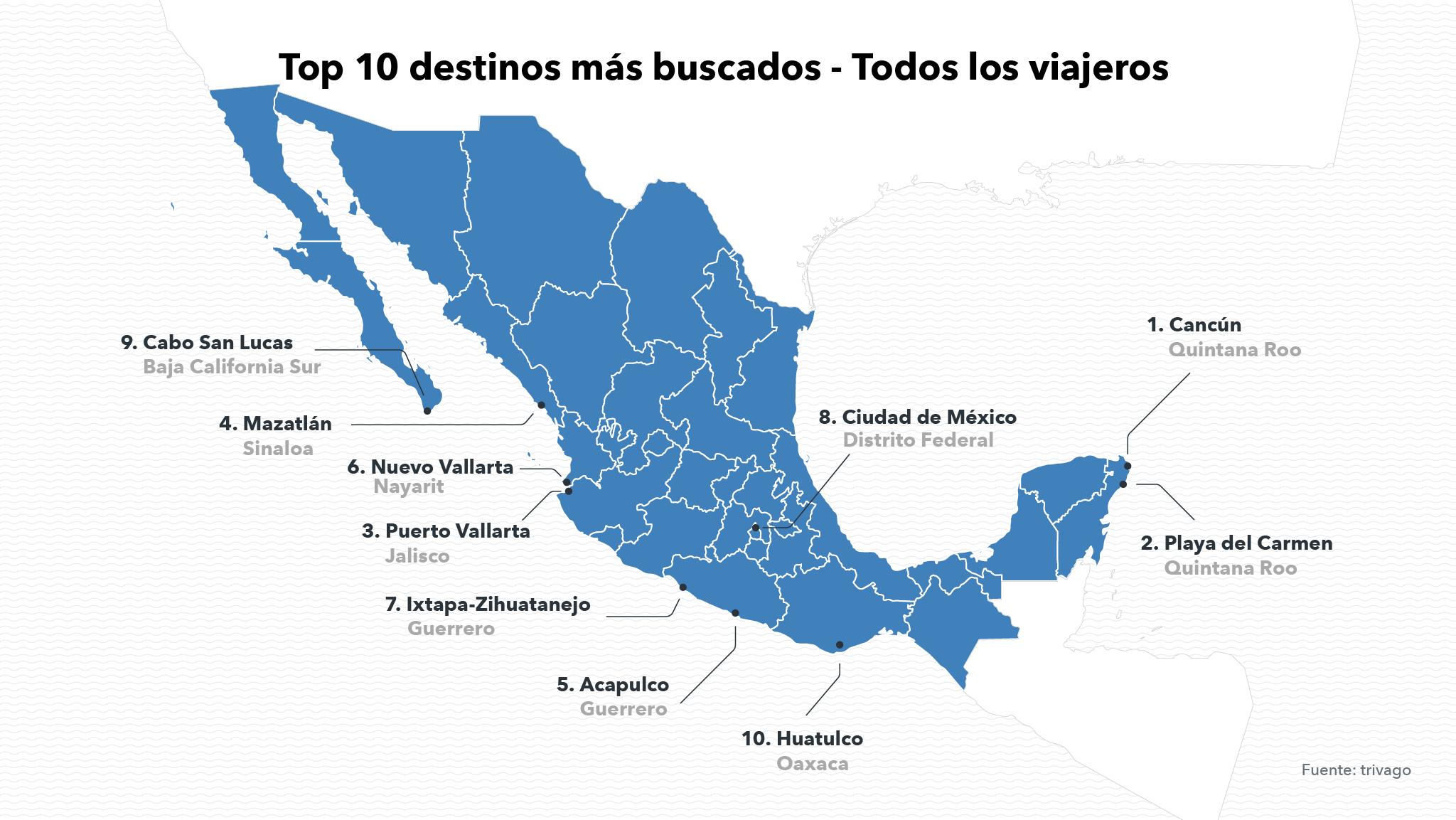 Top destinos México todos mapa