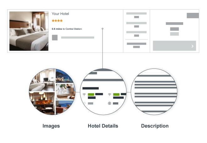 trivago Hotel Profile