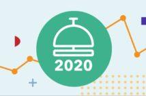Tendencias en el sector hotelero para 2020