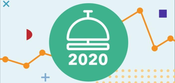 Trends 2020.Top Hospitality Trends And Predictions For 2020 Trivago