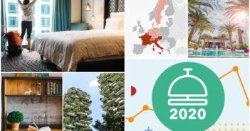 Uma colagem com fotos do setor hoteleiro